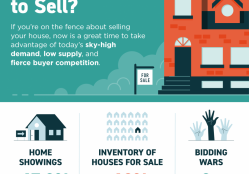 Is Right Now the Right Time to Sell? [INFOGRAPHIC]   MyKCM